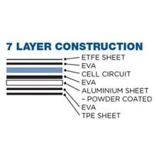 PV Logic Semi-Flexible Solar Panel Kit